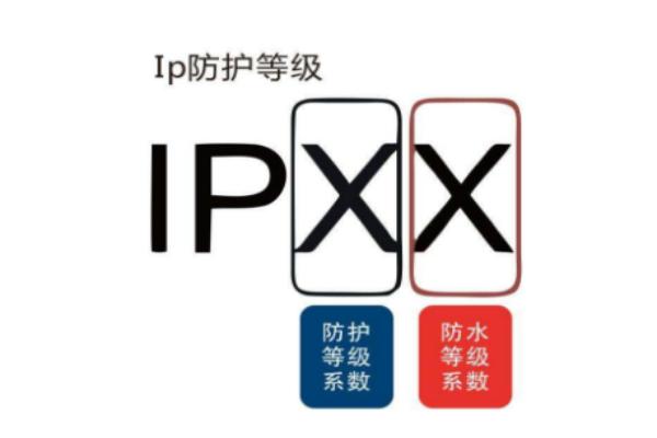 投光灯ip67防水等级测试介绍